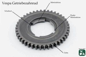 Vespa, Getriebezahnrad, Ritzel, Schaltnut, Mittelsektion, Flanke Mittelsektion, Zahn, Getriebe