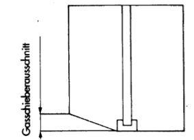 Dellorto PHB, Gasschieberausschnit, Cutaway
