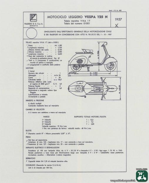 Technisches Datenblatt, Vespa, 125, VNA1T